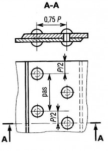 clindouble-rivet