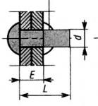 rivet-tr